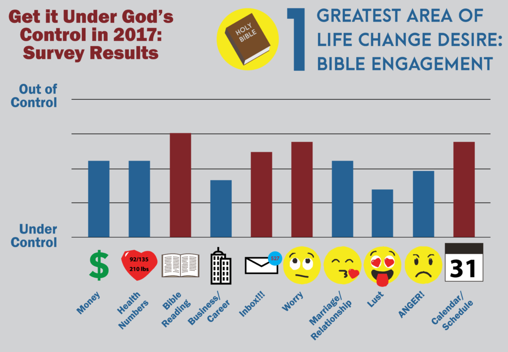 Survey Chart_Graph